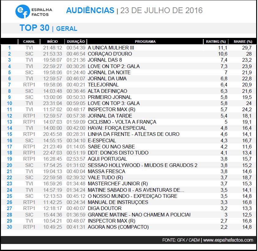 top30_23jul